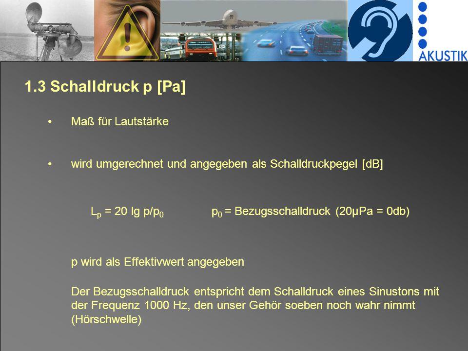 1.3 Schalldruck p [Pa] Maß für Lautstärke